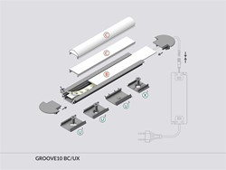 Picture of Configurare SET profil GROOVE10